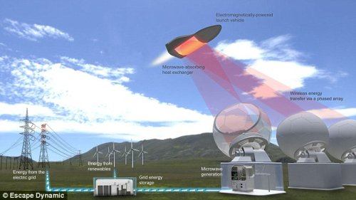 The structure of the microwave launch system