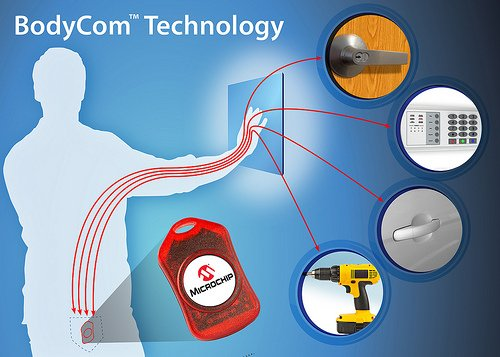 Технология Microchip BodyCom